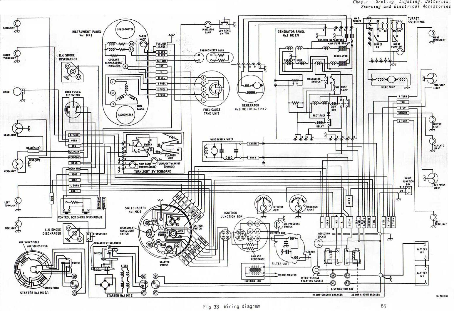 daimler ferret electrical equipment – Switchboard Wiring Diagram